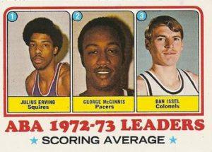1973-74 Topps George McGinnis League Leaders