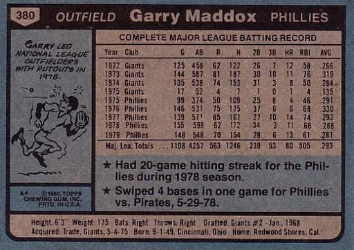 1980 Topps Garry Maddox (back)