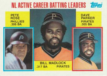 1984 Topps NL Active Batting Leaders