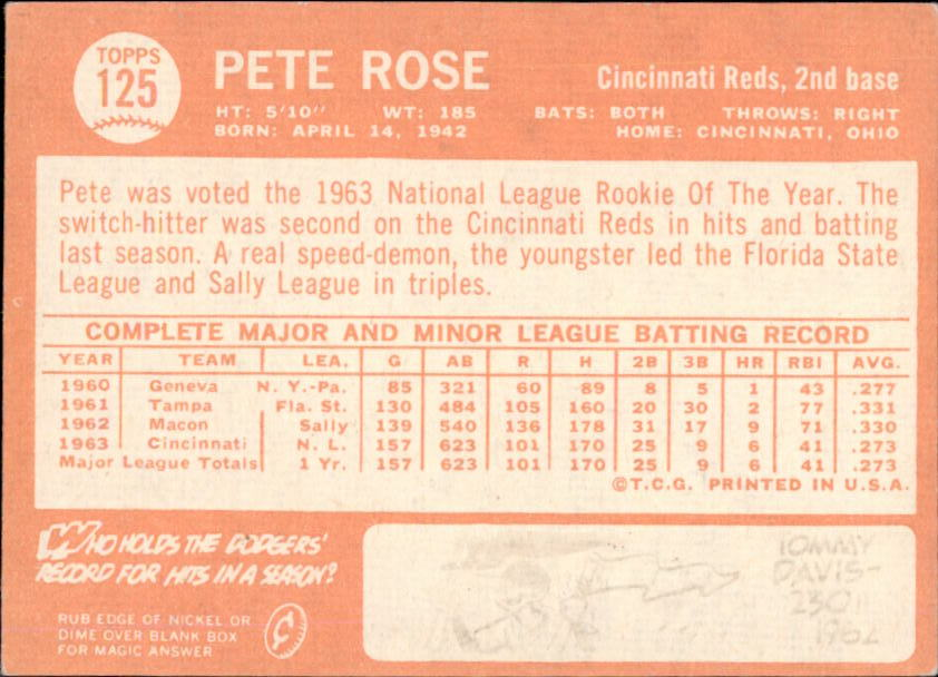 1964 Topps Pete Rose (back)