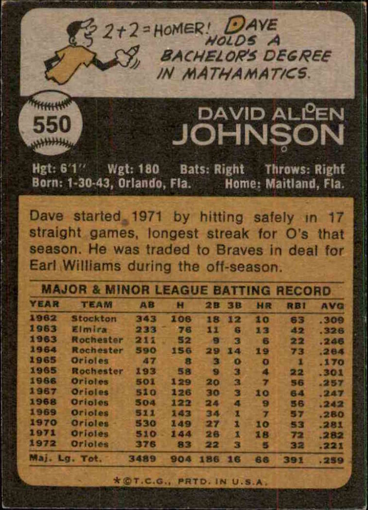 1973 Topps Davey Johnson (back)