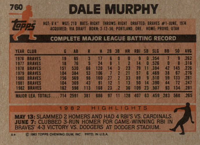1983 Topps Dale Murphy (back)