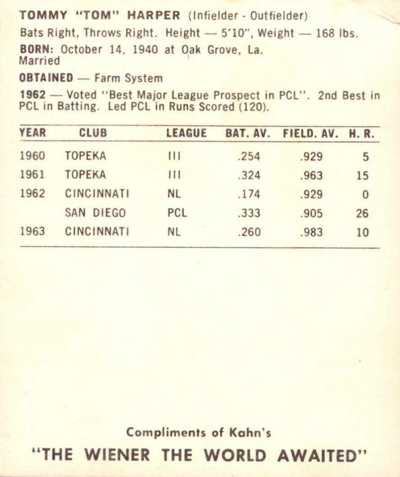 1964 Kahn's Tommy Harper (back)