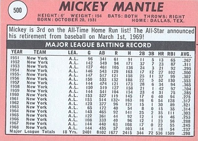 1969 Topps Mickey Mantle Back