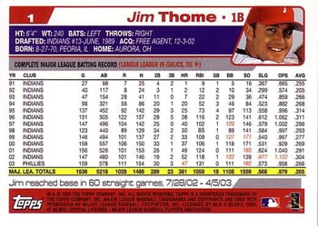 2004 Topps Jim Thome (back)