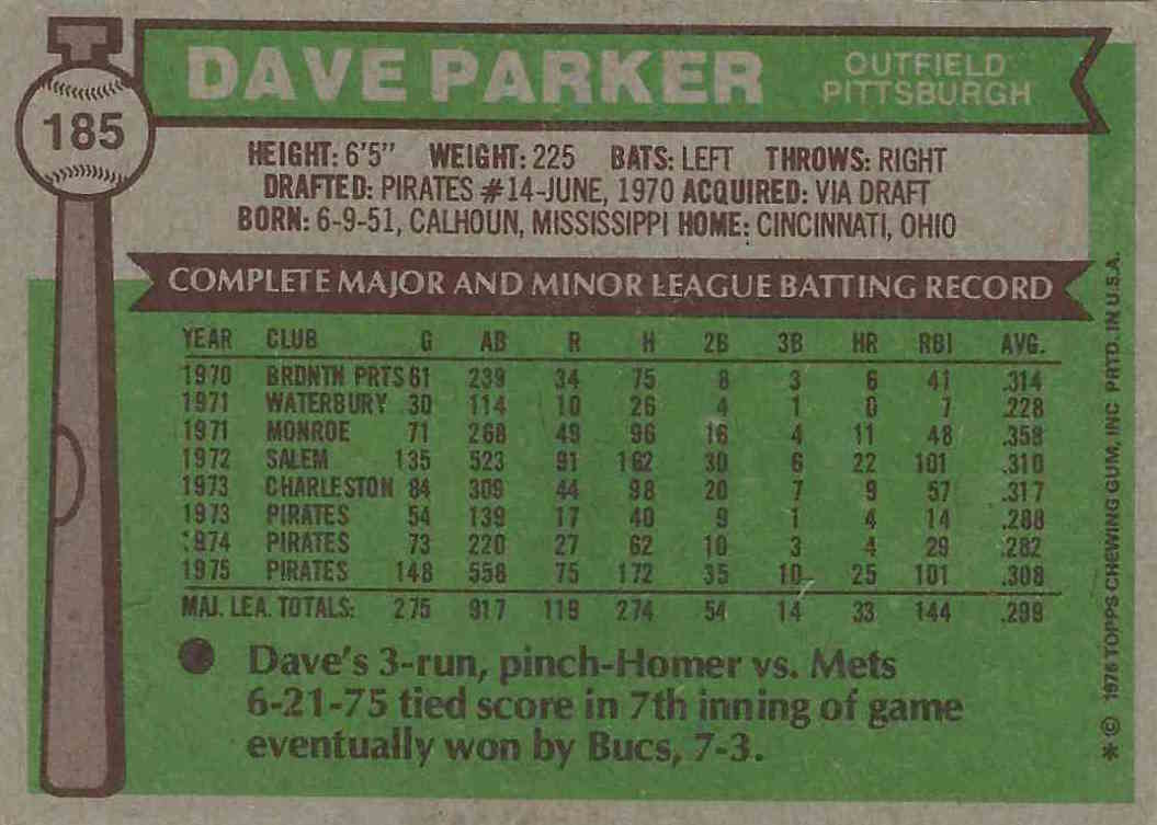 1976 Topps Dave Parker (back)