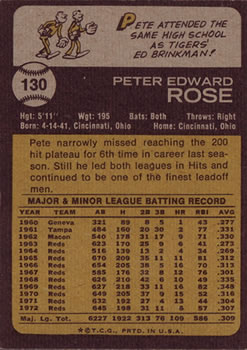 1973 Topps Pete Rose (back)