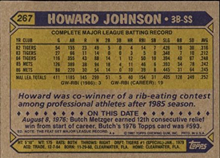 1987 Topps Howard Johnson (back)