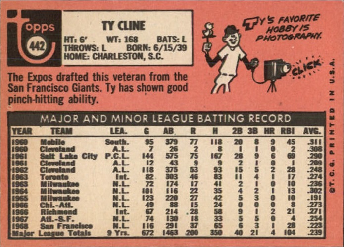 1969 Topps Ty Cline (back)