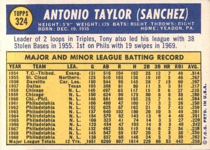 1970 Topps Tony Taylor (back)