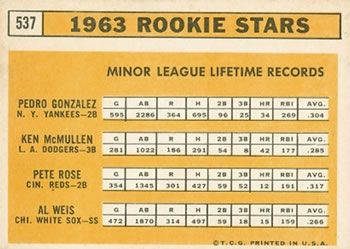 1963 Topps Pete Rose Rookie Card Back Wax Pack Gods