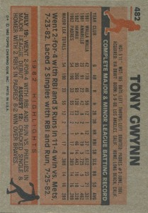 https://waxpackgods.com/wp-content/uploads/2016/05/1983-Topps-Tony-Gwynn-back.jpg