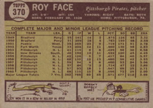 1961 Topps Roy Face (#370) back
