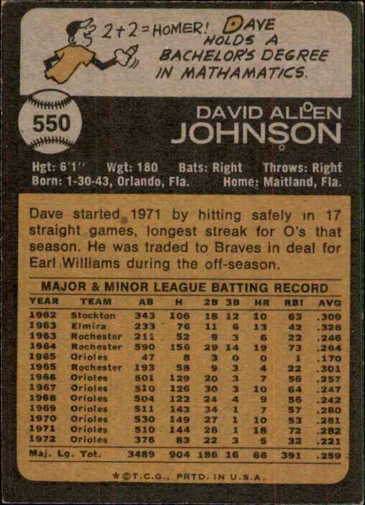 1973 Topps Davey Johnson (back)