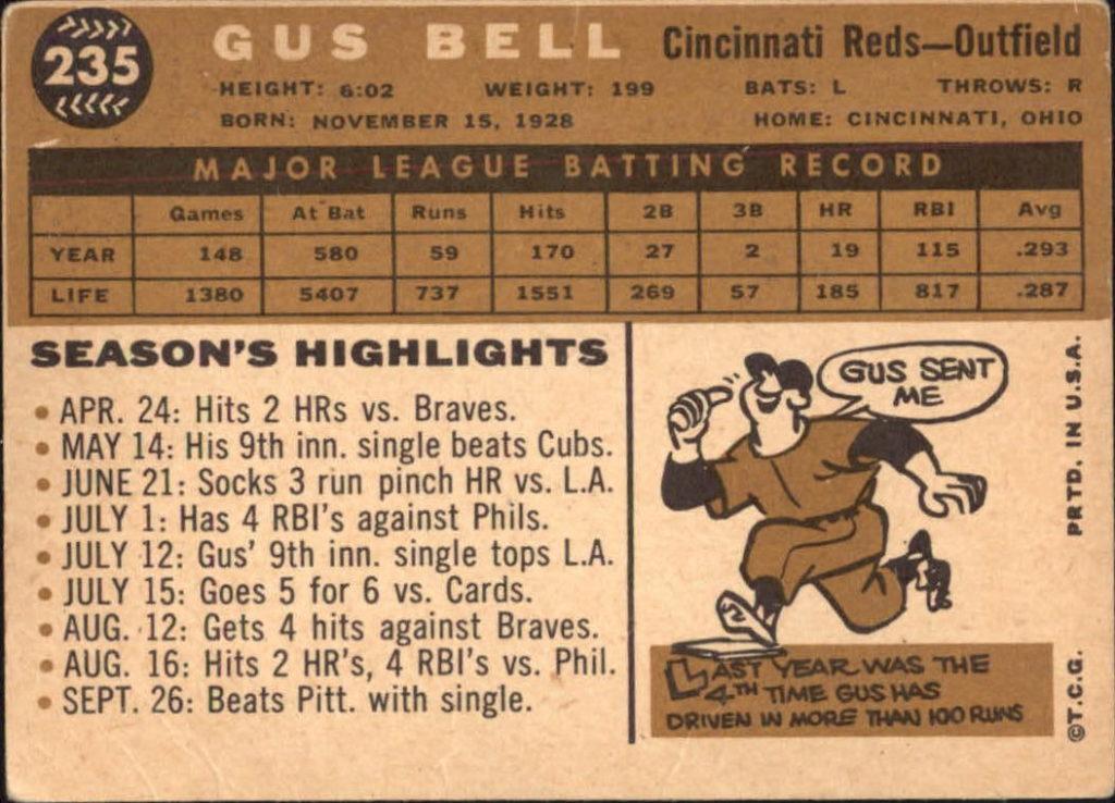 1960 Topps Gus Bell (back)