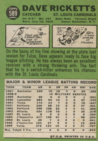 1967 Topps Dave Ricketts (back)