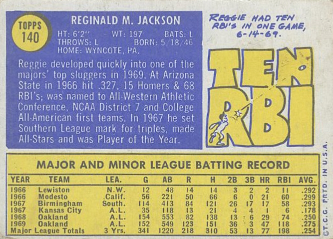 1970 Topps Reggie Jackson (back)