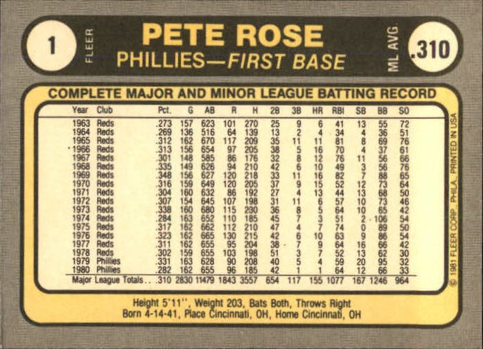 1981 Fleer Pete Rose (back)