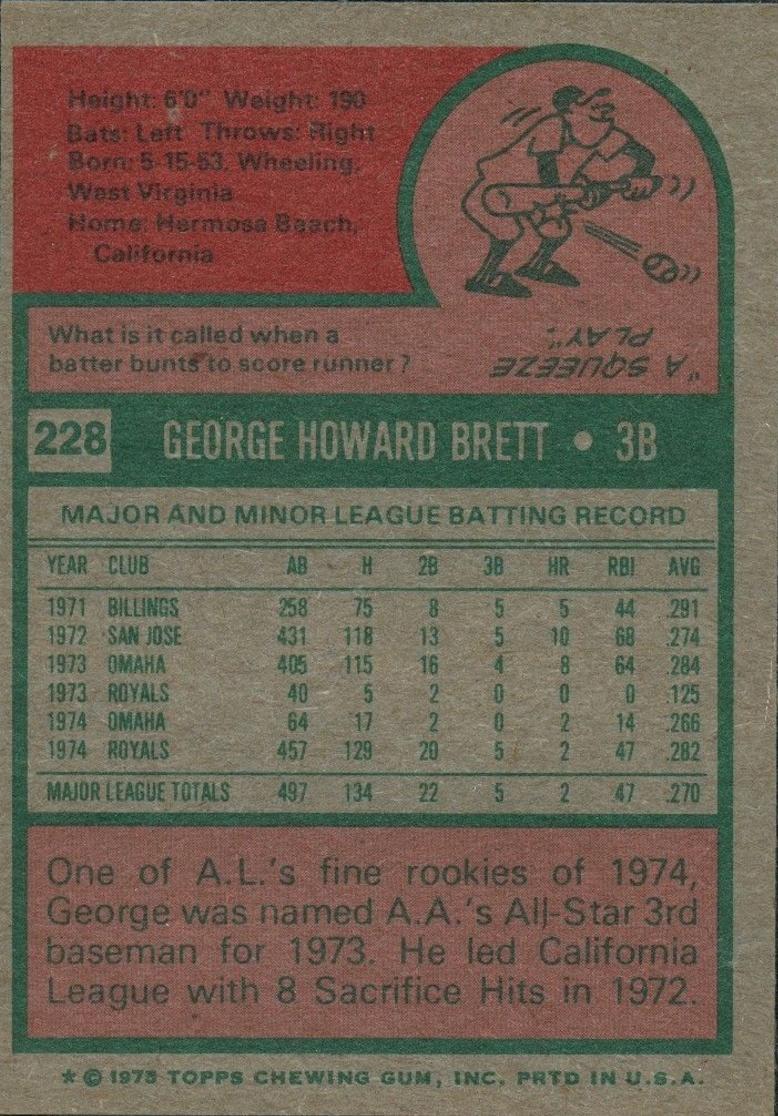 1975 Topps George Brett (back)