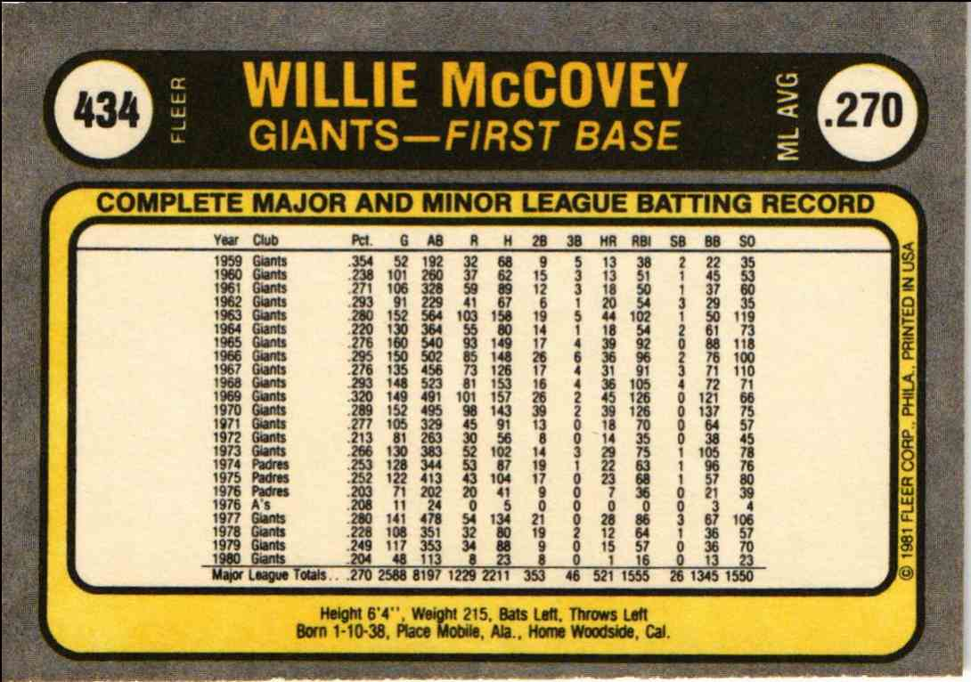 1981 Fleer Willie McCovey (back)