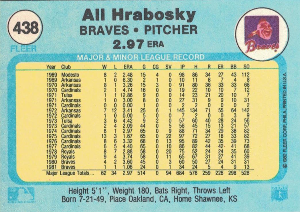 1982 Fleer All Hrabosky Back