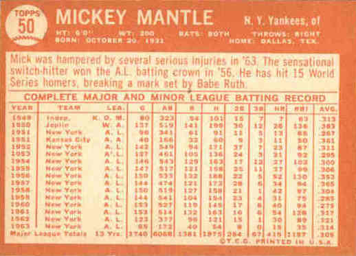 1964 Topps Mickey Mantle (back)