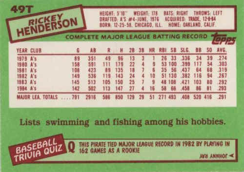 1985 Topps Traded Rickey Henderson (back)