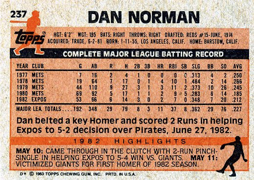 1983 Topps Dan Norman (back)