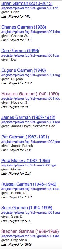 Garman - Baseball Reference