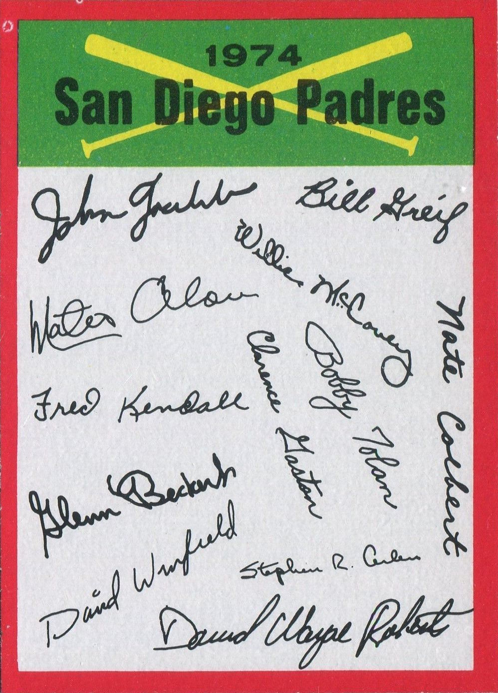 1974 Topps San Diego Padres Checklist