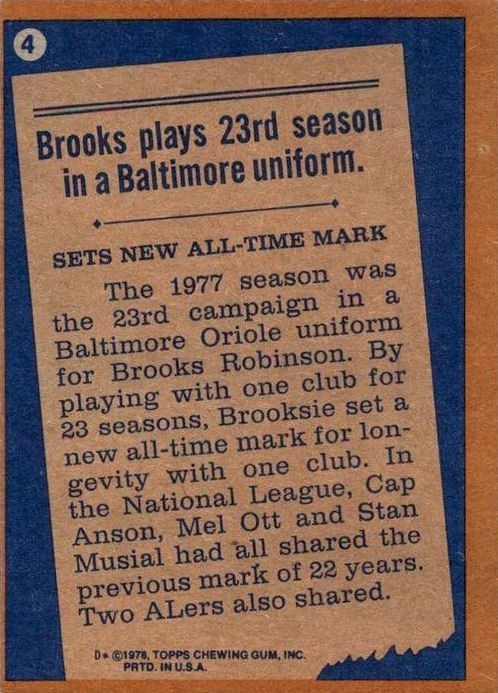 1977 Topps Brooks Robinson Record Breaker (back)