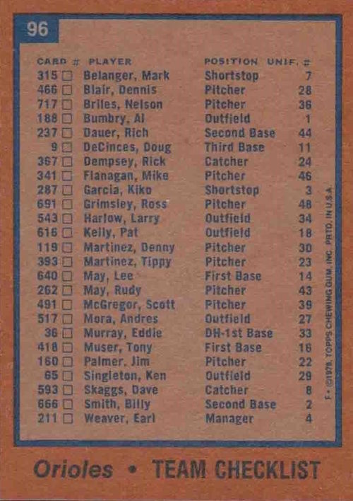 1978 Topps Baltimore Orioles (back)
