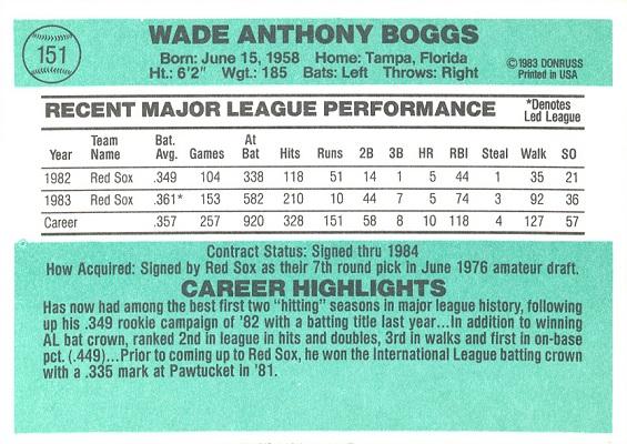 1984 Donruss Wade Boggs (back)