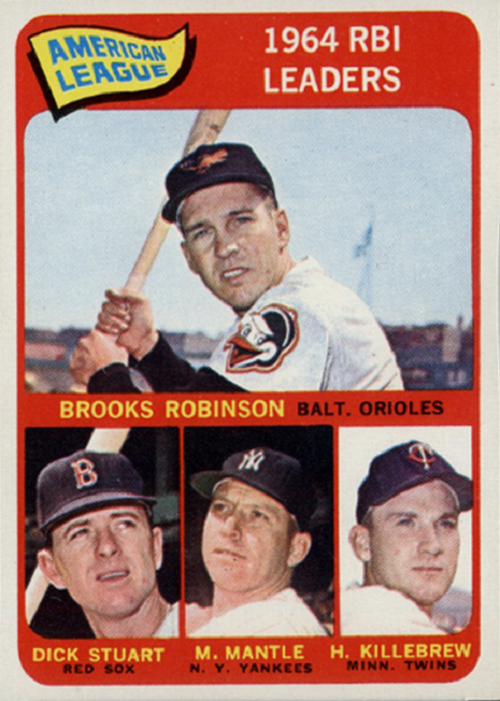 1965 Topps AL RBI Leaders -- Brooks Robinson-Harmon Killebrew-Mickey Mantle