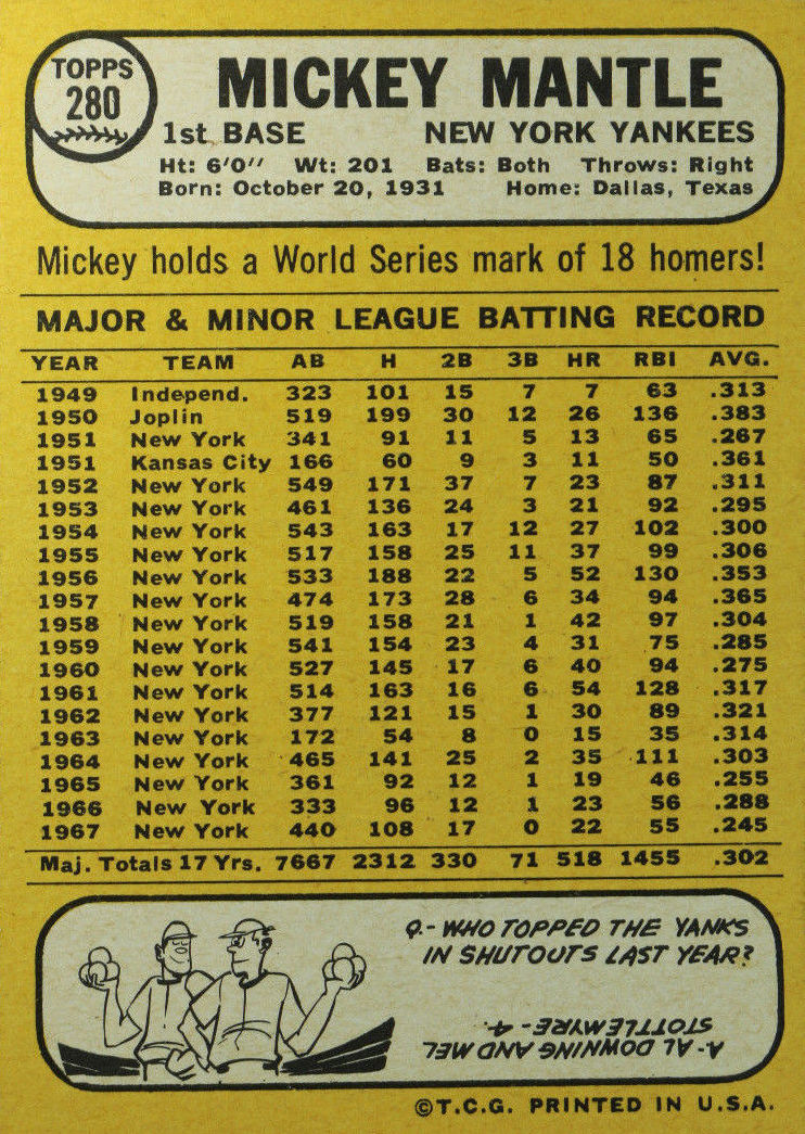 1968 Topps Mickey Mantle (back)
