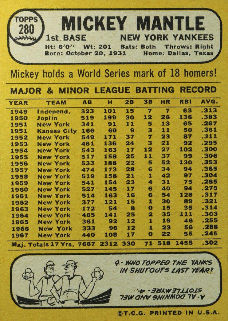 1968 Topps Mickey Mantle Baseball Card Sylin In Burlap