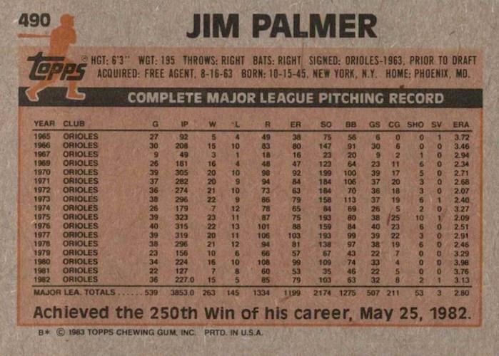 1983 Topps Jim Palmer (back)