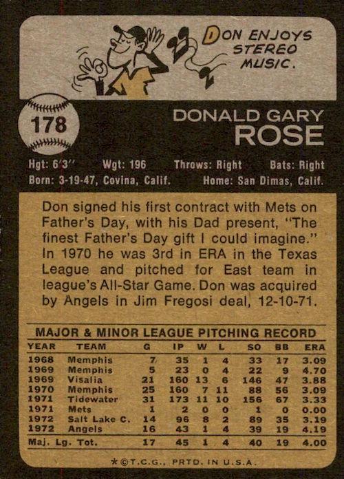 1973 Topps Don Rose (back)