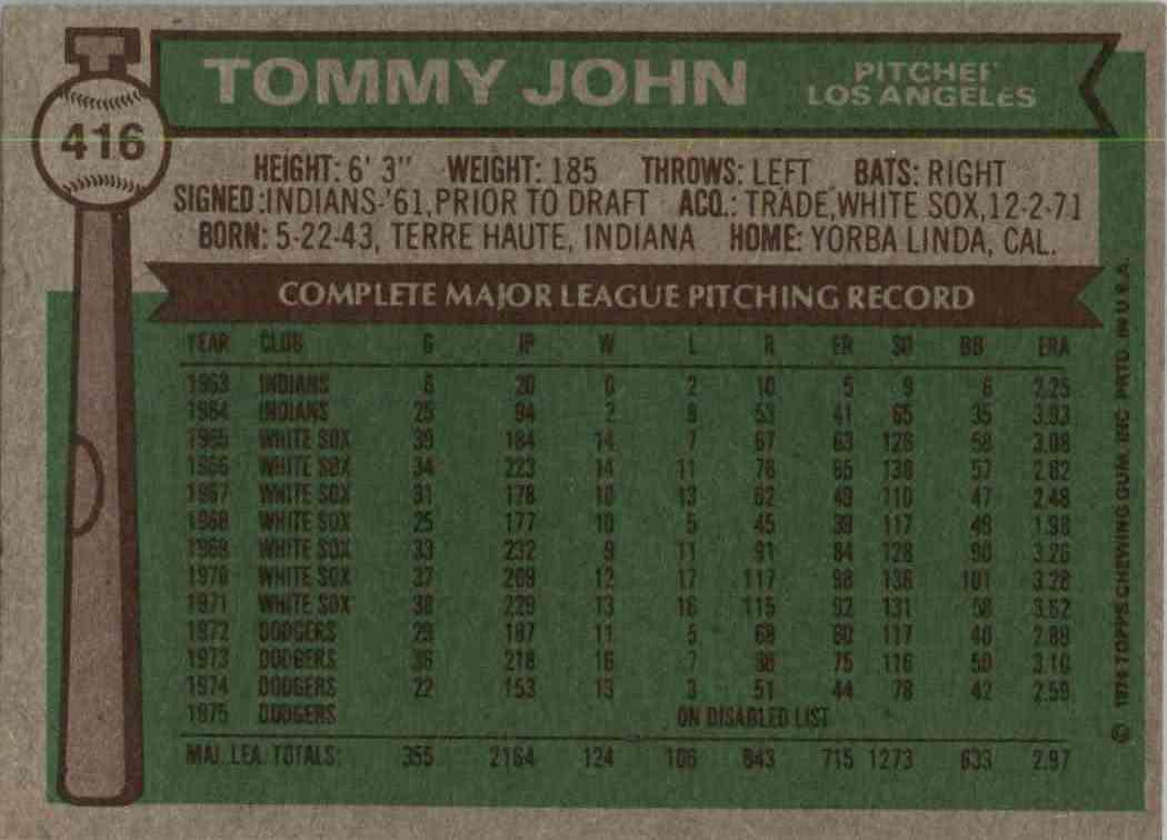 1976 Topps Tommy John (back)