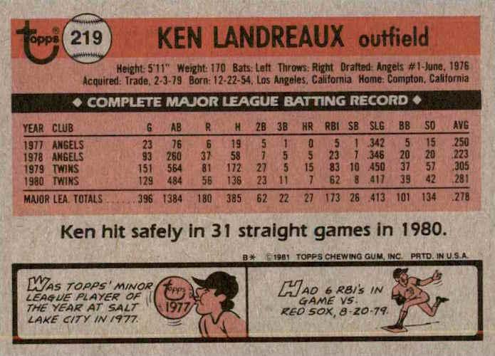 1981 Topps Ken Landreaux (back)