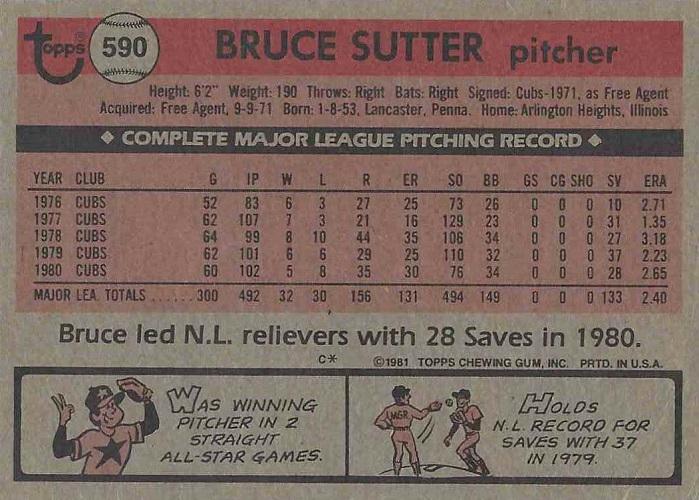 1981 Topps Bruce Sutter (back)