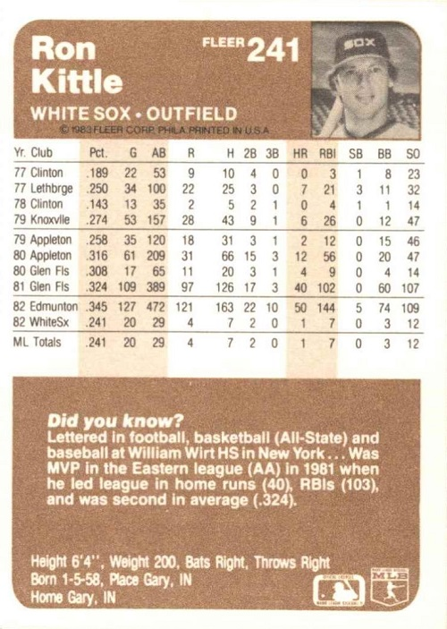 1983 Fleer Ron Kittle (back)