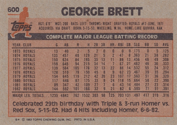 1983 Topps George Brett (back)