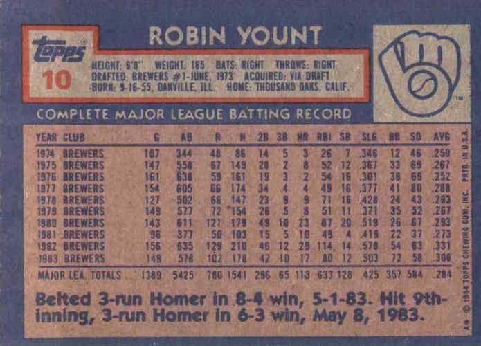 1984 Topps Robin Yount (back)