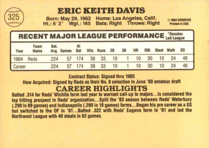 1985 Donruss Eric Davis (back)