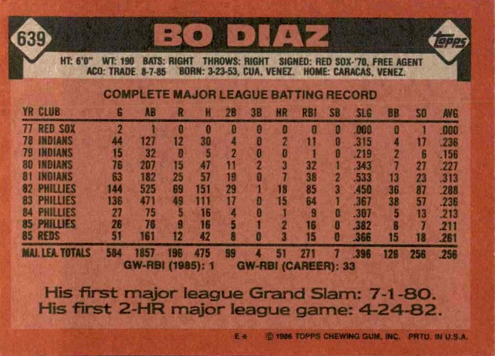 1986 Topps Bo Diaz (back)