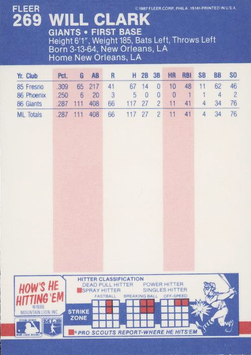 1987 Fleer Will Clark Rookie Card (back)