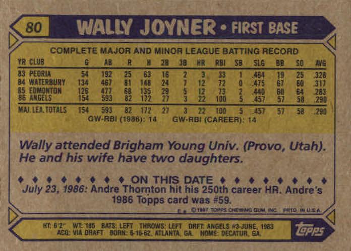 1987 Topps Wally Joyner Rookie Card (back)