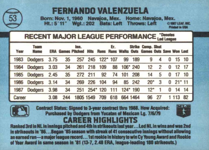 1988 Donruss Fernando Valenzuela (back)