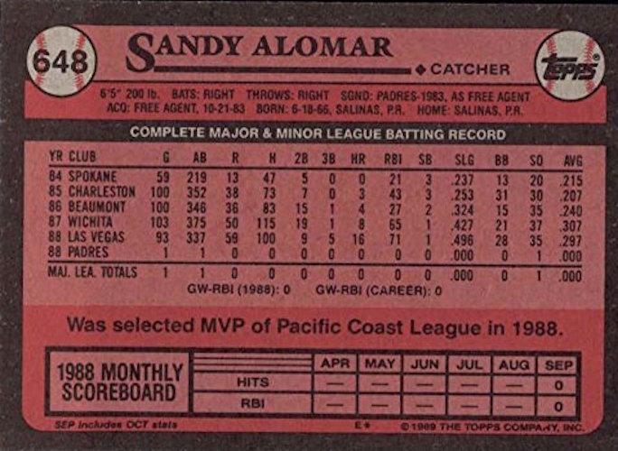 1989 Topps Sandy Alomar (back)